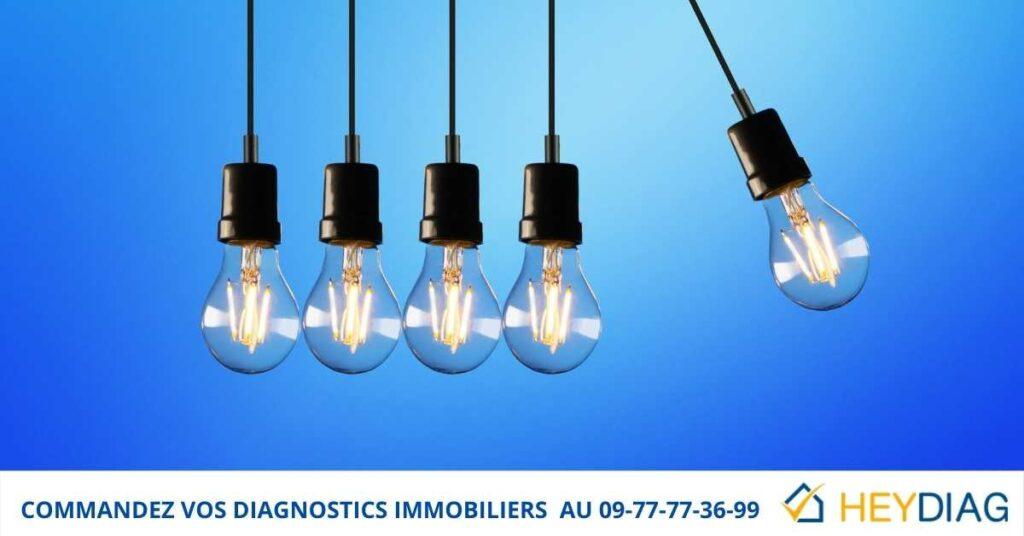 Diagnostic immobilier Électricité