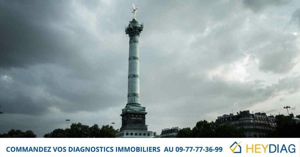 Diagnostics Immobiliers Paris 11 75011