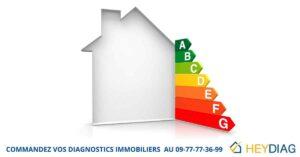 Quel est le prix d'un diagnostic énergétique ?